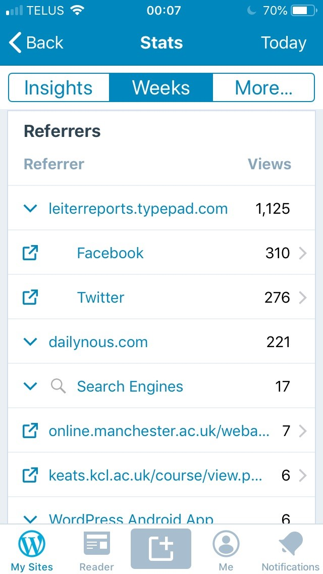 Blog referrals